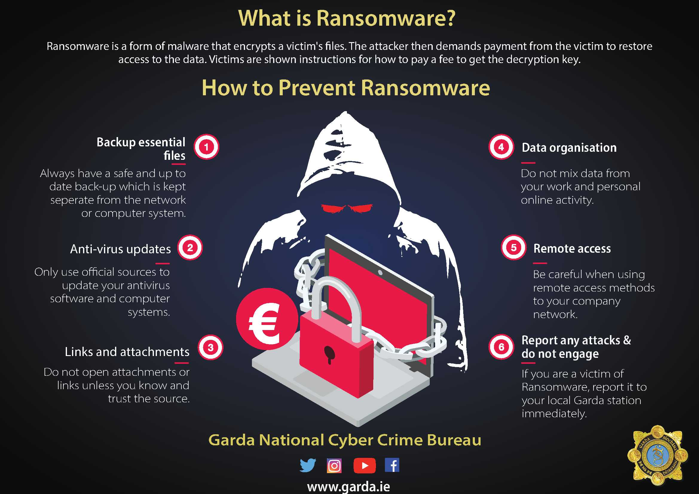 Ransomware-infographic-May-2021